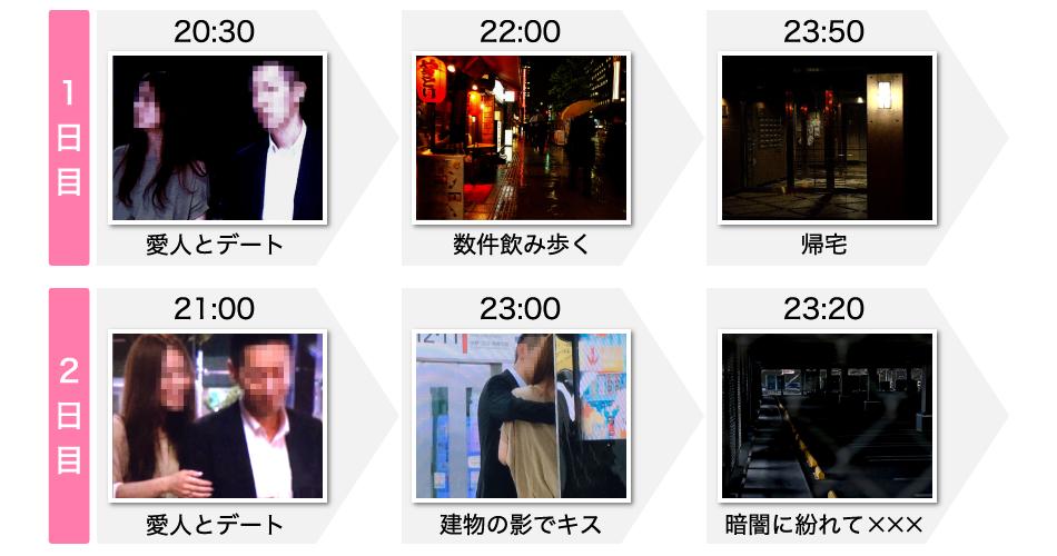 case1_timetable
